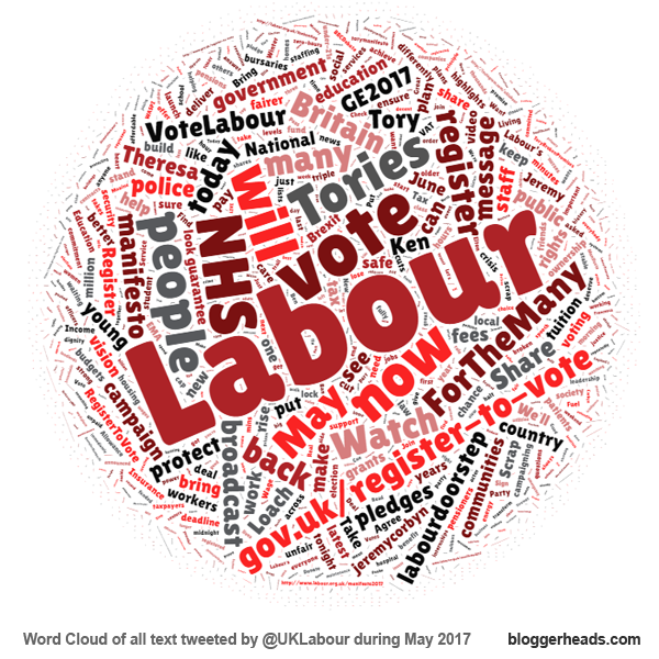 word cloud of @uklabour tweets