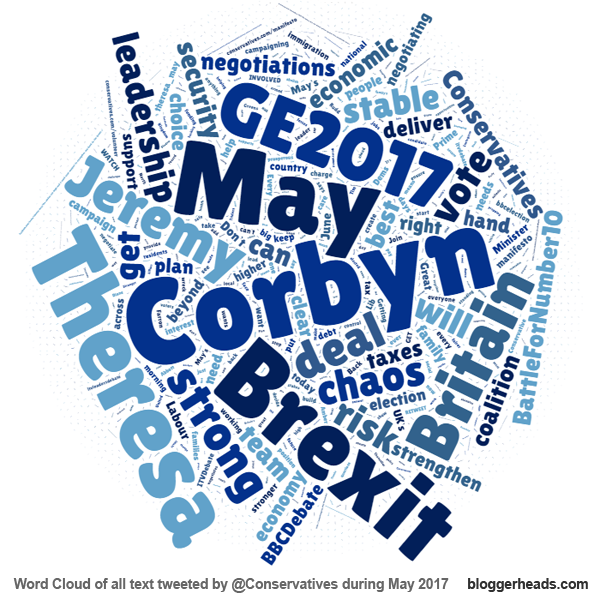 Word cloud of @Conservatives tweets